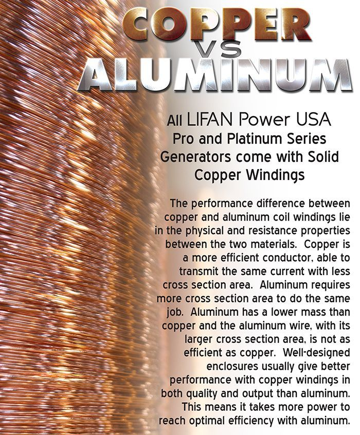 Copper vs. Aluminum