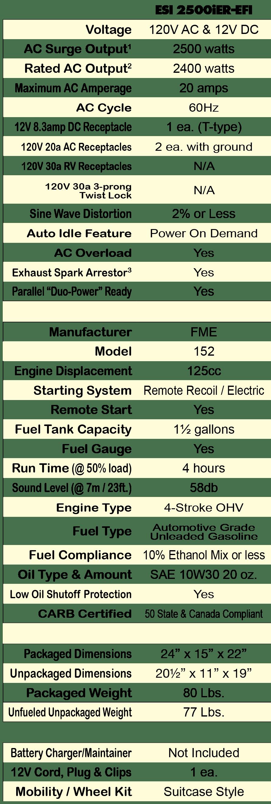 ESI2500iER-EFI