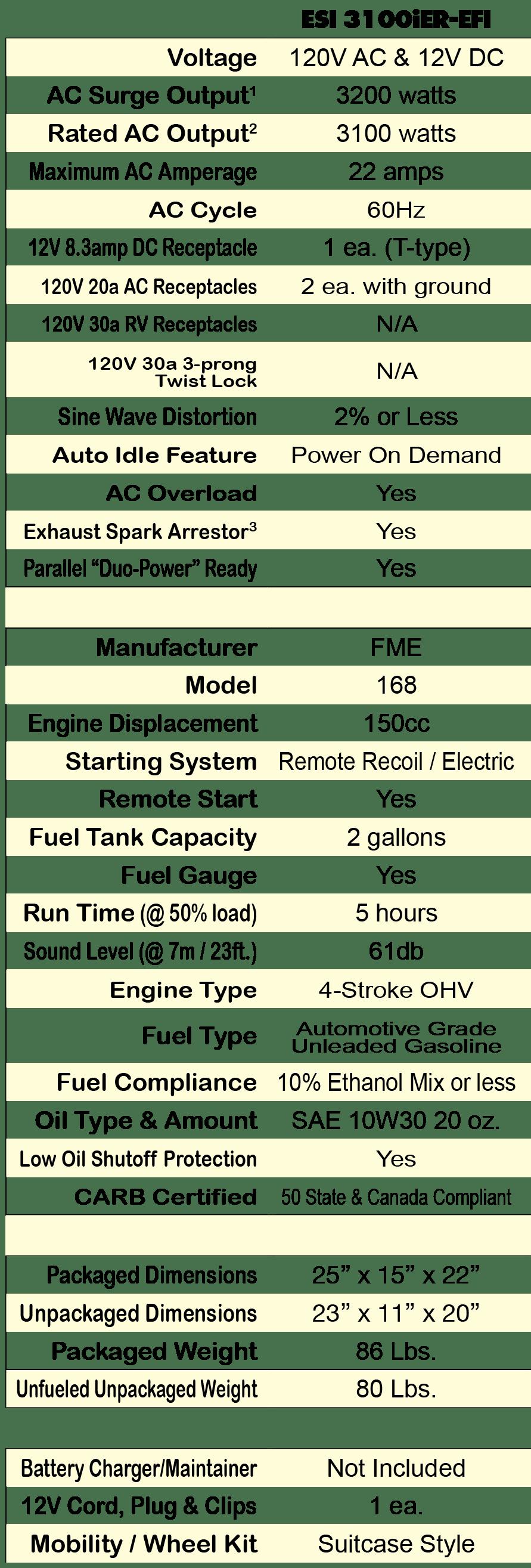 ESI3100iER-EFI