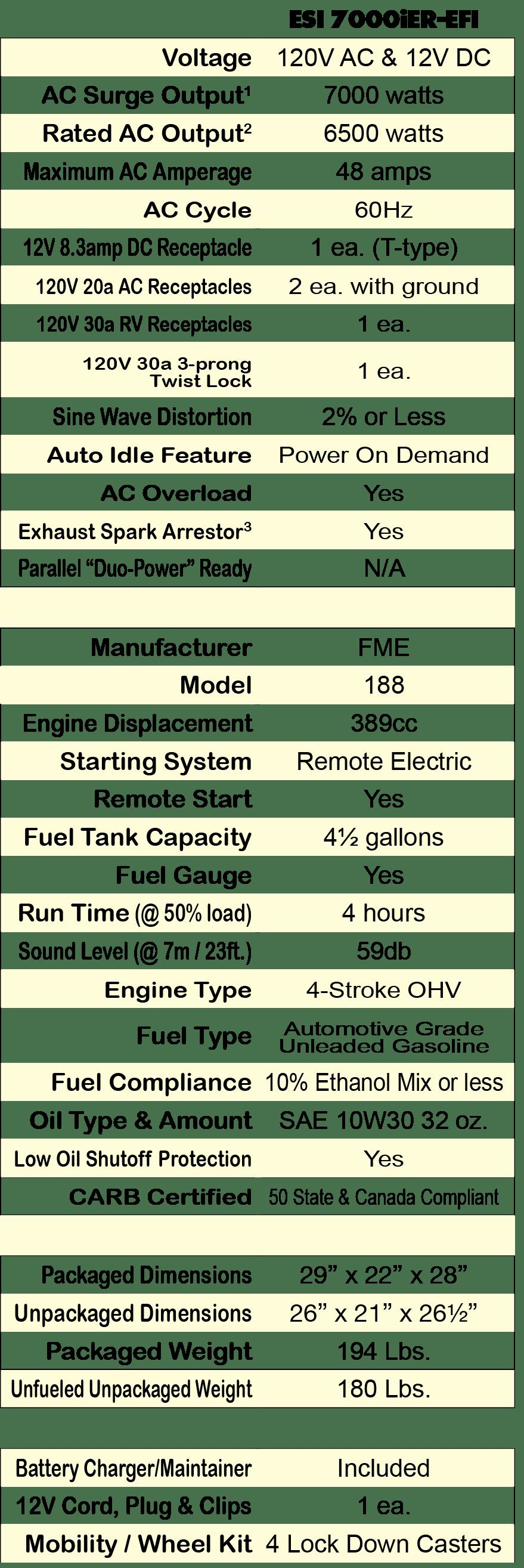 ESI7000iER-EFI